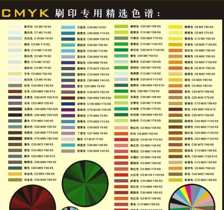 印名片中所使用的cmyk颜色配色模式
